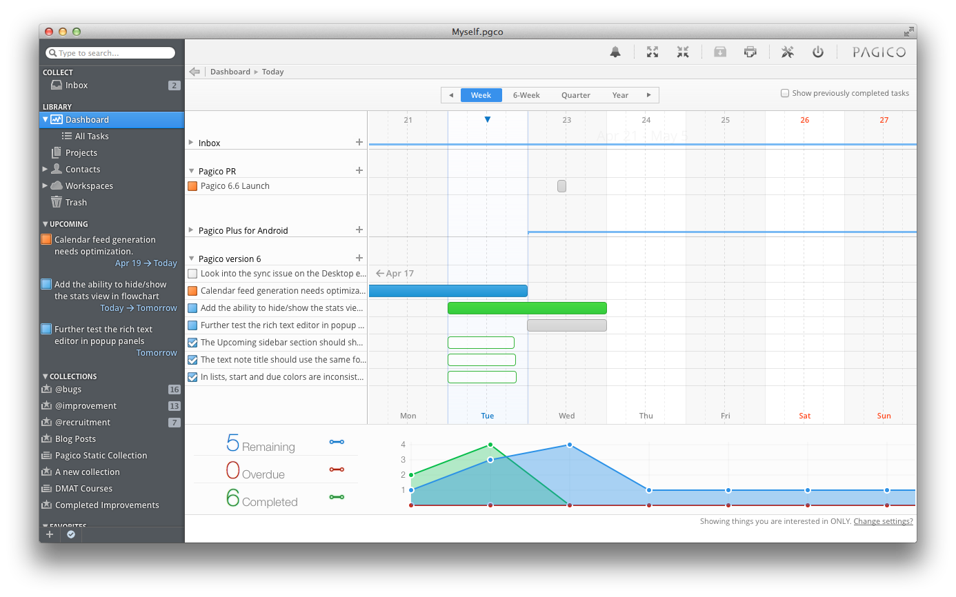 you more productive than ever n17 blog dashboard view cropped 5 top reasons to try pagico as your main planner apphtml interactive flowchart software - Interactive Flowchart Software